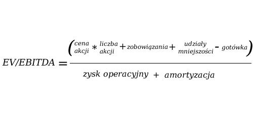 Wskaźnik EV/EBITDA