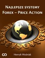 Najlepsze systemy Forex – Price Action